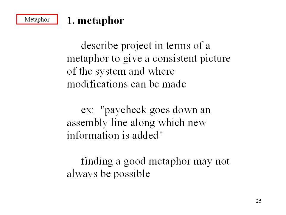 25 Metaphor