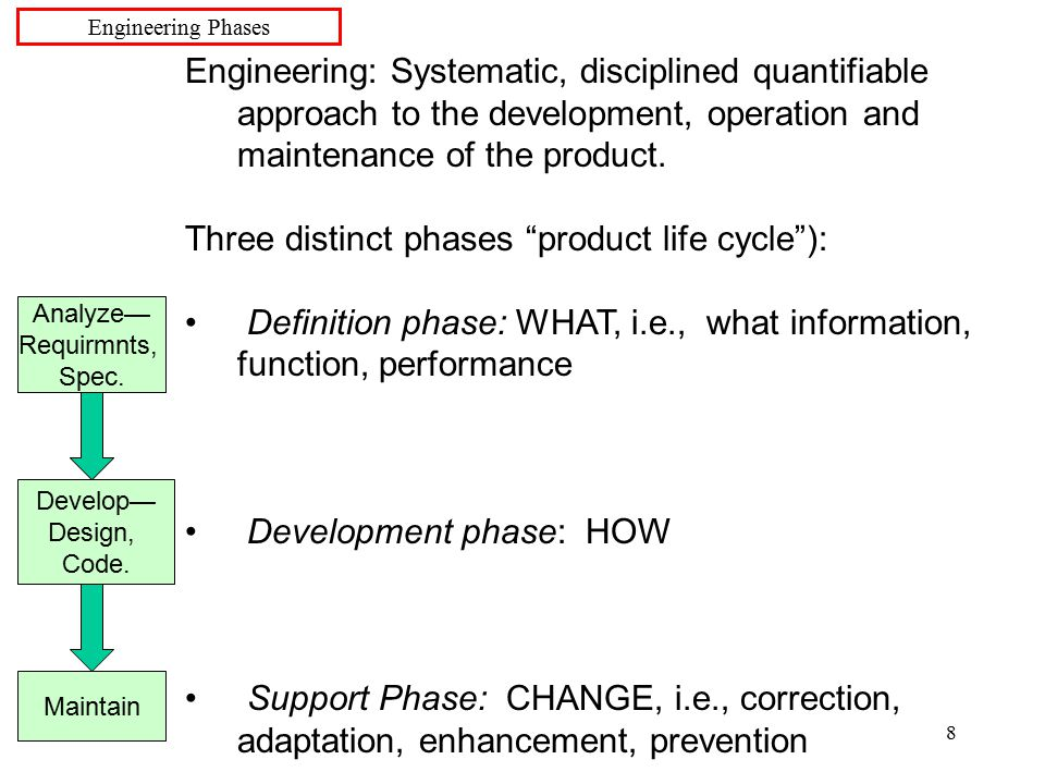 8 Engineering Phases Engineering: Systematic, disciplined quantifiable approach to the development, operation and maintenance of the product.