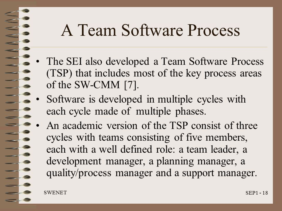 SWENET SEP1 - 18 A Team Software Process The SEI also developed a Team Software Process (TSP) that includes most of the key process areas of the SW-CMM [7].