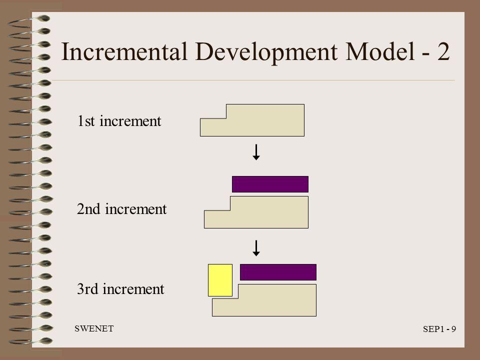 SWENET SEP1 - 9 Incremental Development Model - 2 1st increment 2nd increment 3rd increment
