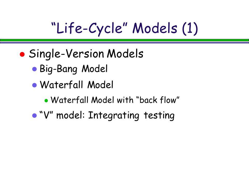 Big-Bang Model Developer receives problem statement.