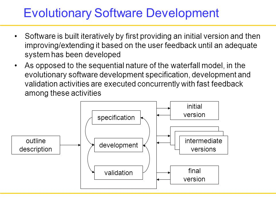 Evolutionary Software Development Software is built iteratively by first providing an initial version and then improving/extending it based on the user feedback until an adequate system has been developed As opposed to the sequential nature of the waterfall model, in the evolutionary software development specification, development and validation activities are executed concurrently with fast feedback among these activities specification validation development outline description initial version intermediate versions final version