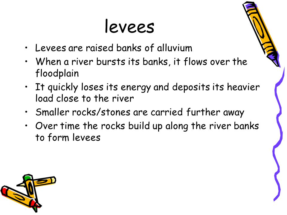 levees Levees are raised banks of alluvium When a river bursts its banks, it flows over the floodplain It quickly loses its energy and deposits its he