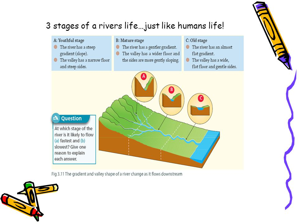 The Work of Rivers Rivers will deposit their load when: a.They lose speed b.There is a reduction in water in the rivers channel c.They flow into a lake or sea d.The slope or gradient of the river is reduced