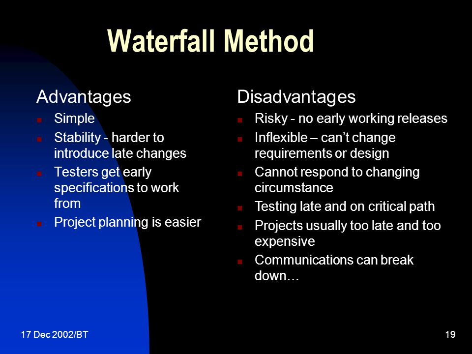 17 Dec 2002/BT19 Waterfall Method Advantages Simple Stability - harder to introduce late changes Testers get early specifications to work from Project