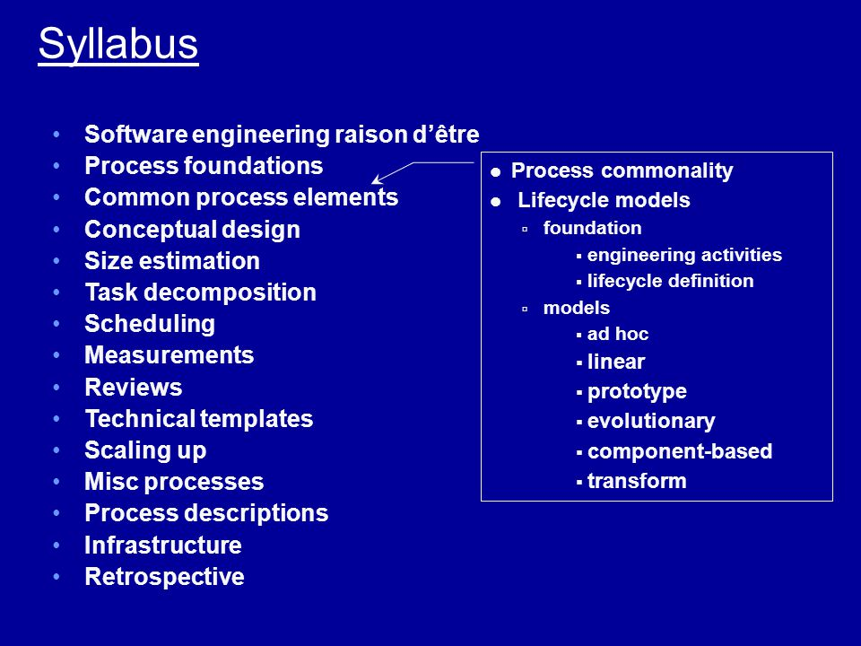 Lifecycle Models Foundation (con't) –software engineering activities to be managed: identification synthesis articulation interpretation –software engineering models...