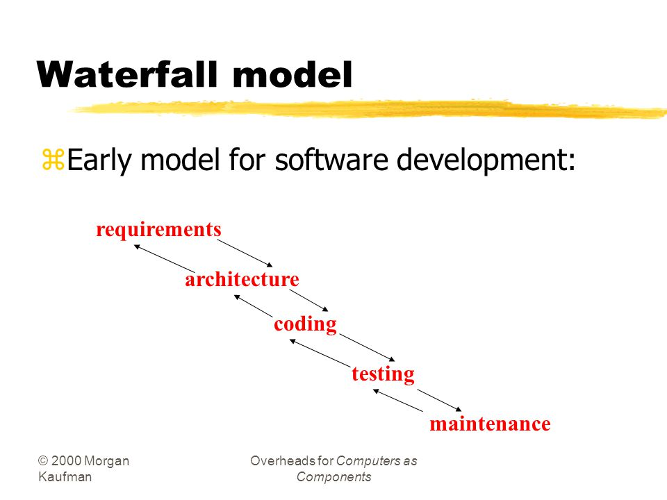 © 2000 Morgan Kaufman Overheads for Computers as Components Waterfall model zEarly model for software development: requirements architecture coding testing maintenance