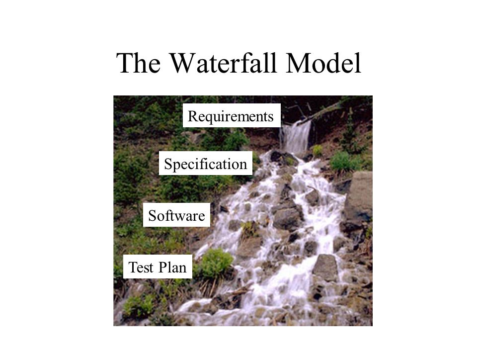 The Waterfall Model Requirements Specification Software Test Plan