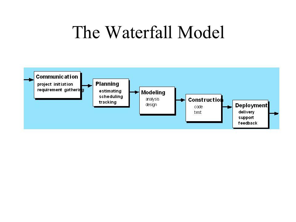 The Waterfall Model