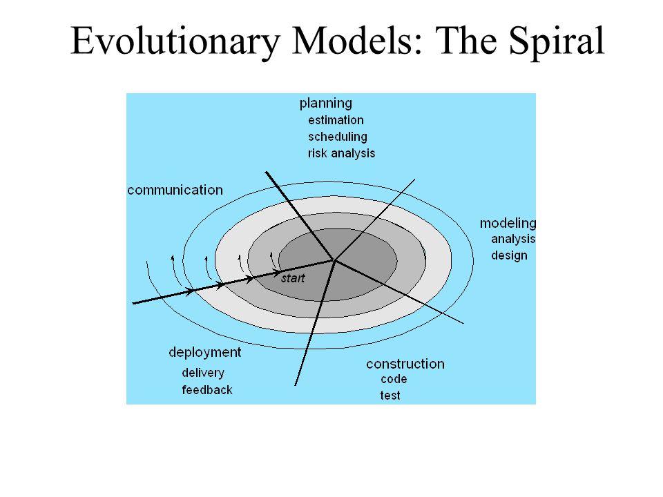 Evolutionary Models: The Spiral