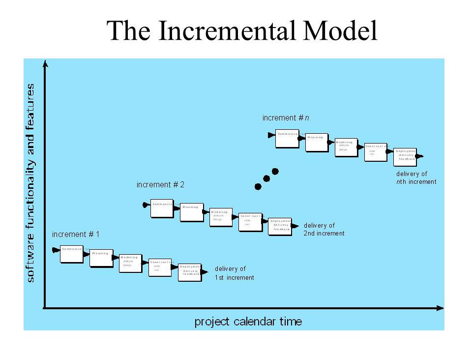 The Incremental Model