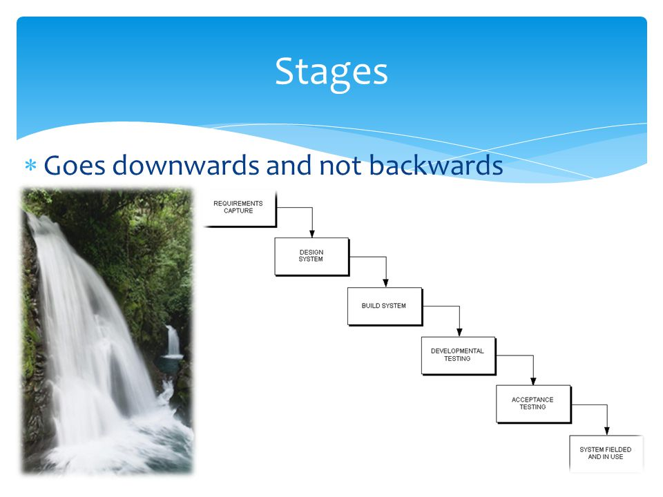  Goes downwards and not backwards Stages