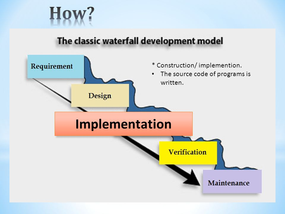 Implementation * Construction/ implemention. The source code of programs is written.