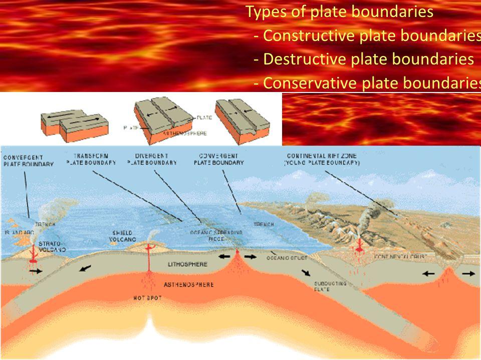 Types of plate boundary: destructive plate boundary