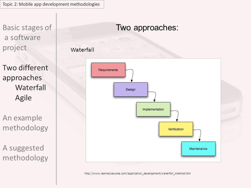 Topic 2: Mobile app development methodologies Agile Basic stages of a software project Two different approaches Waterfall Agile An example methodology A suggested methodology Two approaches: