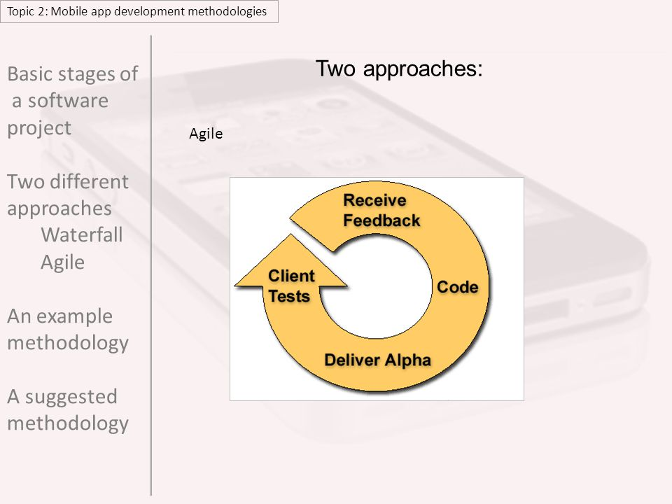 Topic 2: Mobile app development methodologies Different companies will use different methodologies, sometimes having elements of both waterfall and agile approaches.