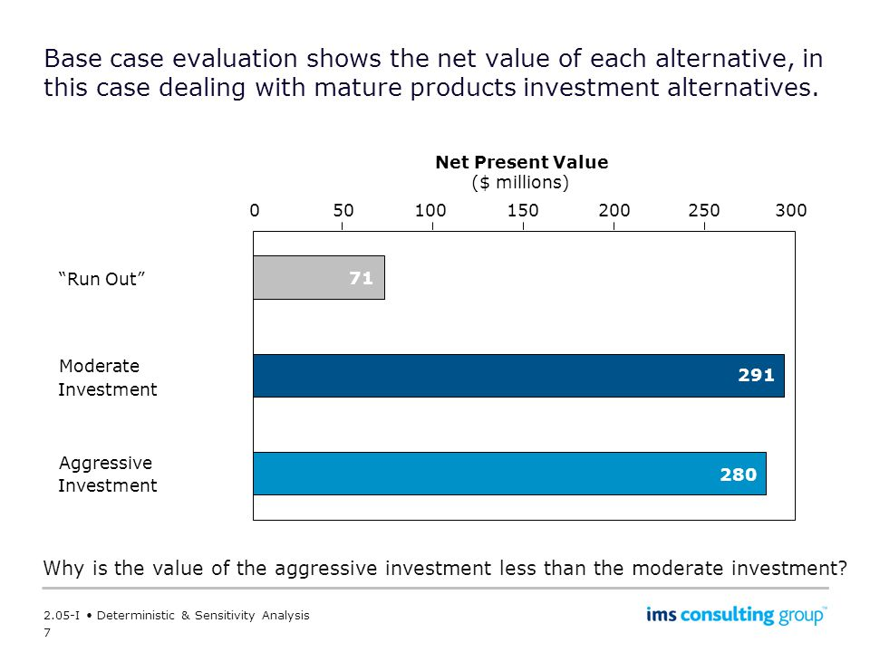 7 2.05-I Deterministic & Sensitivity Analysis Base case evaluation shows the net value of each alternative, in this case dealing with mature products investment alternatives.