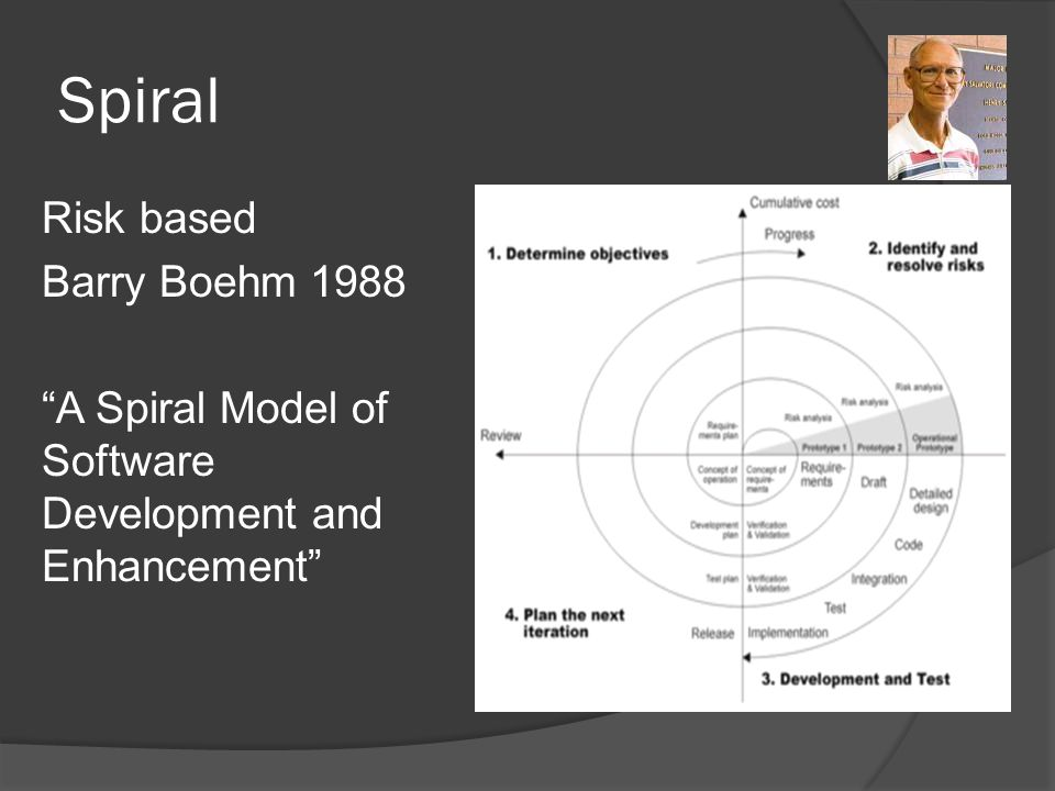 Spiral Risk based Barry Boehm 1988 A Spiral Model of Software Development and Enhancement