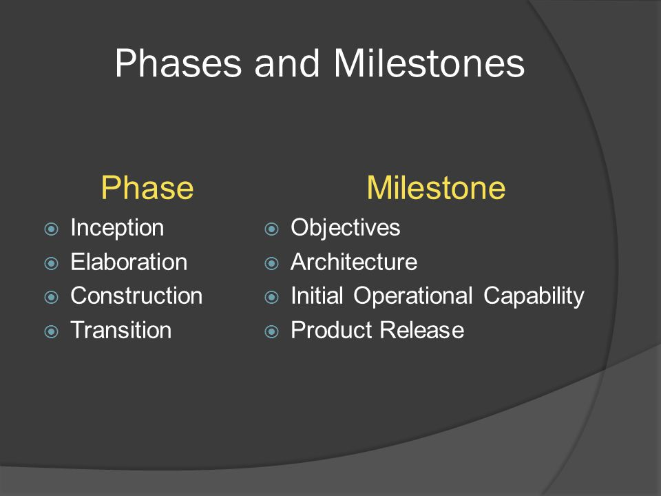 Phases and Milestones Phase  Inception  Elaboration  Construction  Transition Milestone  Objectives  Architecture  Initial Operational Capability  Product Release