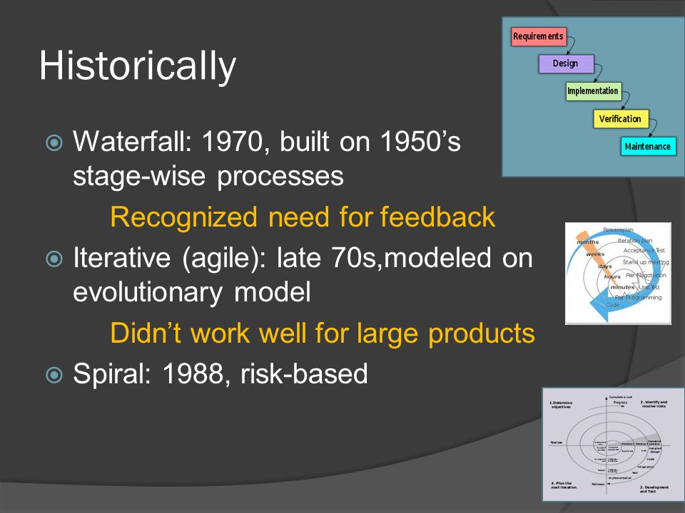 Historically  Waterfall: 1970, built on 1950's stage-wise processes Recognized need for feedback  Iterative (agile): late 70s,modeled on evolutionary model Didn't work well for large products  Spiral: 1988, risk-based