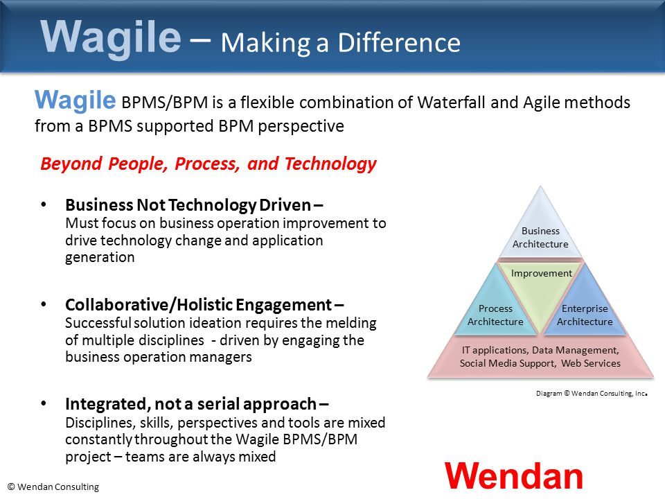 © Wendan Consulting Wagile – Making a Difference Beyond People, Process, and Technology Business Not Technology Driven – Must focus on business operat