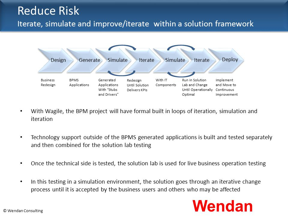 Reduce Risk Iterate, simulate and improve/iterate within a solution framework With Wagile, the BPM project will have formal built in loops of iteratio