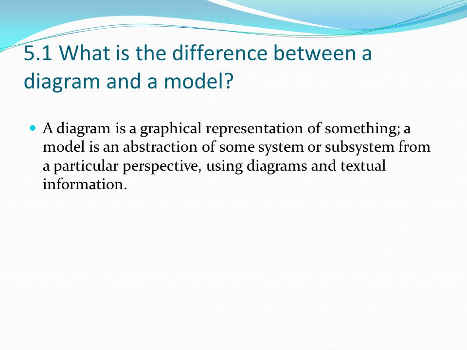 5.1 What is the difference between a diagram and a model? A diagram is a graphical representation of something; a model is an abstraction of some syst