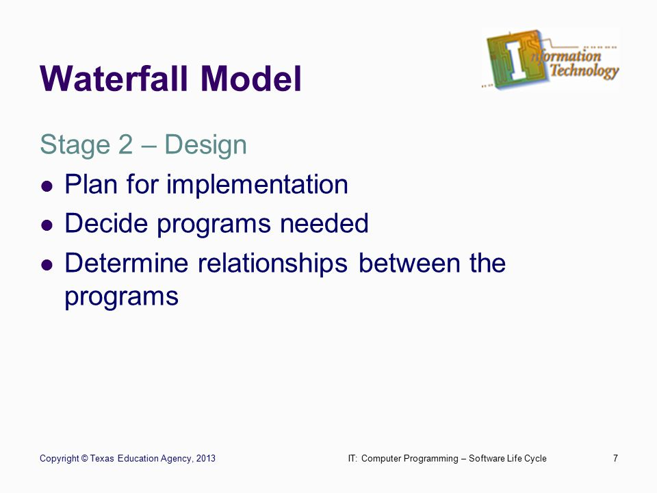 Waterfall Model Stage 3 – Implementation (the coding phase) Write and compile programs Construct the product according to the design Copyright © Texas Education Agency, 2013IT: Computer Programming – Software Life Cycle8