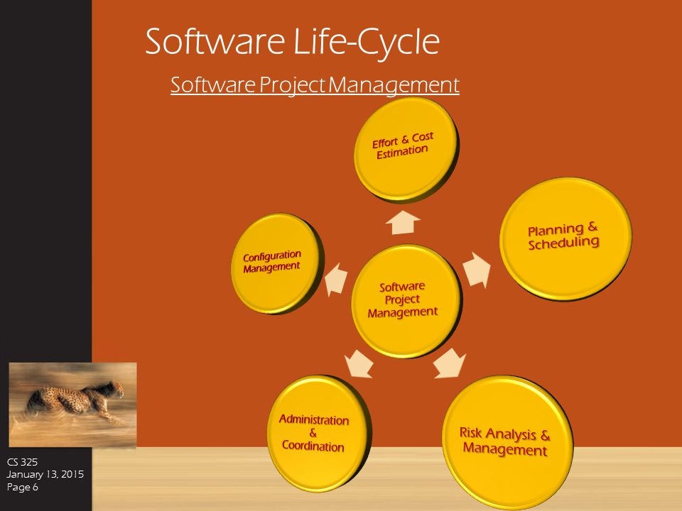 Software Life-Cycle CS 325 January 13, 2015 Page 6 Software Project Management