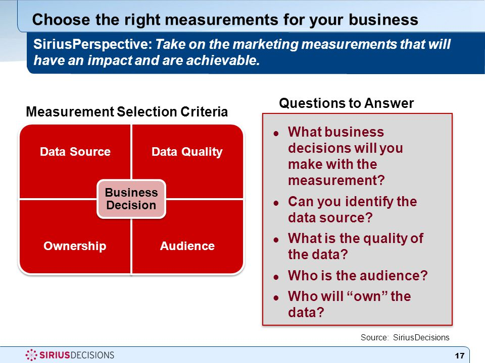 Choose the right measurements for your business SiriusPerspective: Take on the marketing measurements that will have an impact and are achievable.