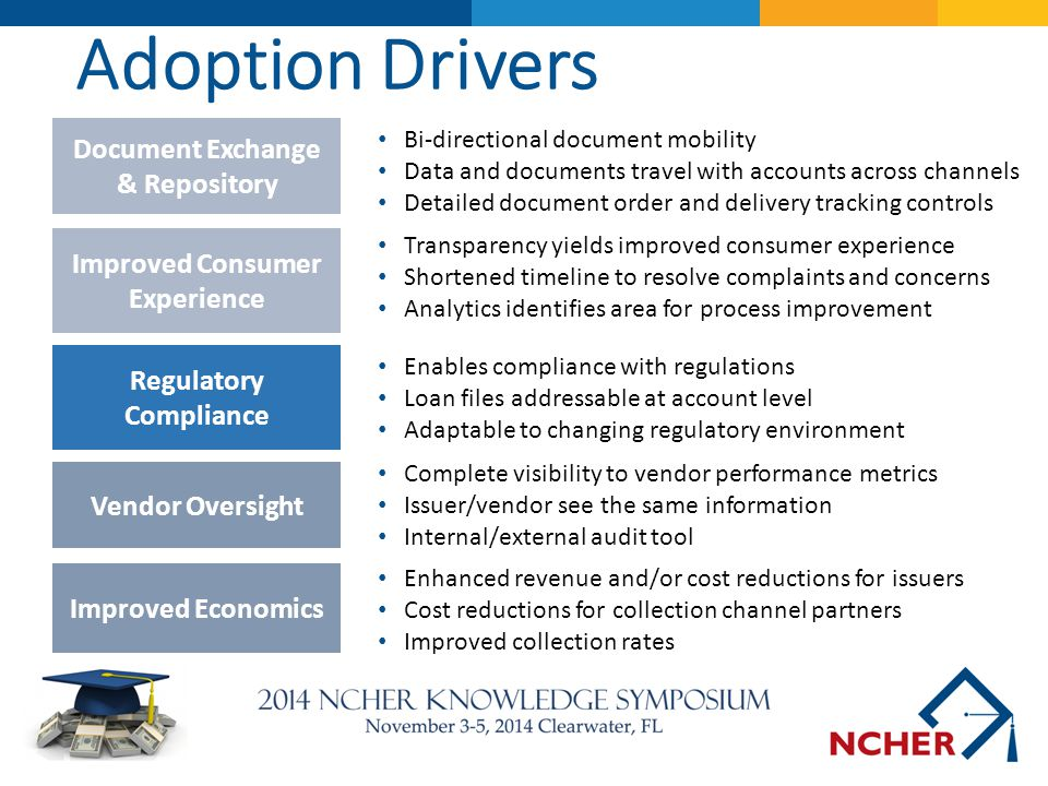 Document Exchange & Repository Vendor Oversight Regulatory Compliance Improved Consumer Experience Improved Economics Bi-directional document mobility