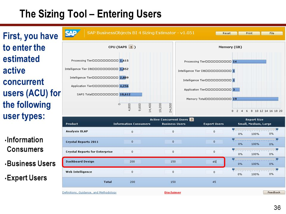 36 The Sizing Tool – Entering Users First, you have to enter the estimated active concurrent users (ACU) for the following user types: Information Consumers Business Users Expert Users