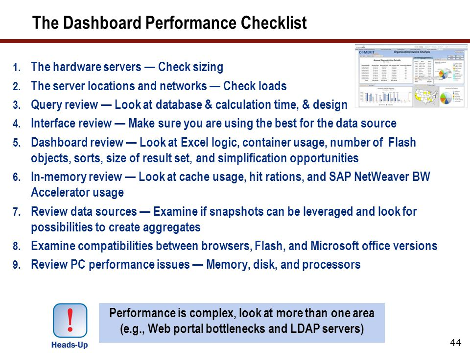 44 The Dashboard Performance Checklist 1.The hardware servers — Check sizing 2.