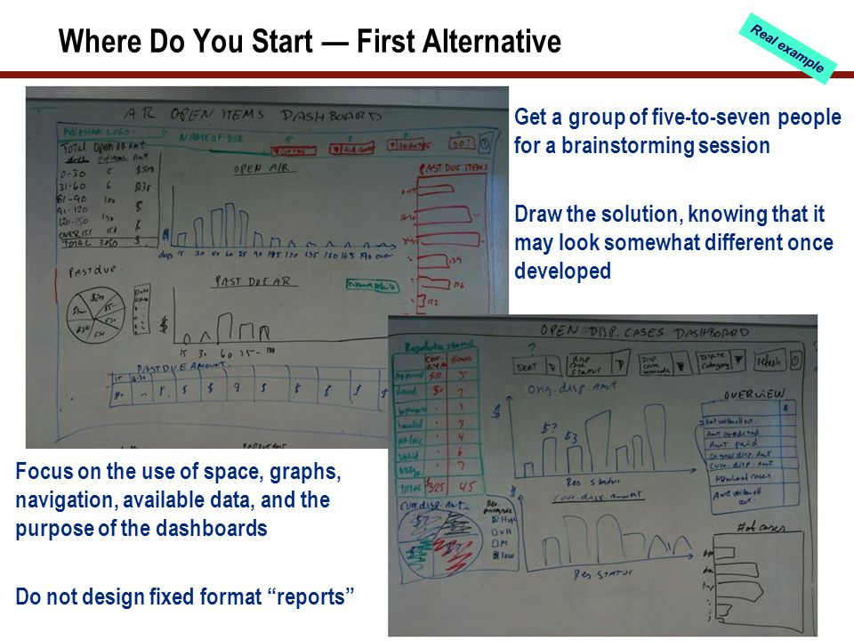 Get a group of five-to-seven people for a brainstorming session Draw the solution, knowing that it may look somewhat different once developed Focus on the use of space, graphs, navigation, available data, and the purpose of the dashboards Do not design fixed format reports Where Do You Start — First Alternative Real example