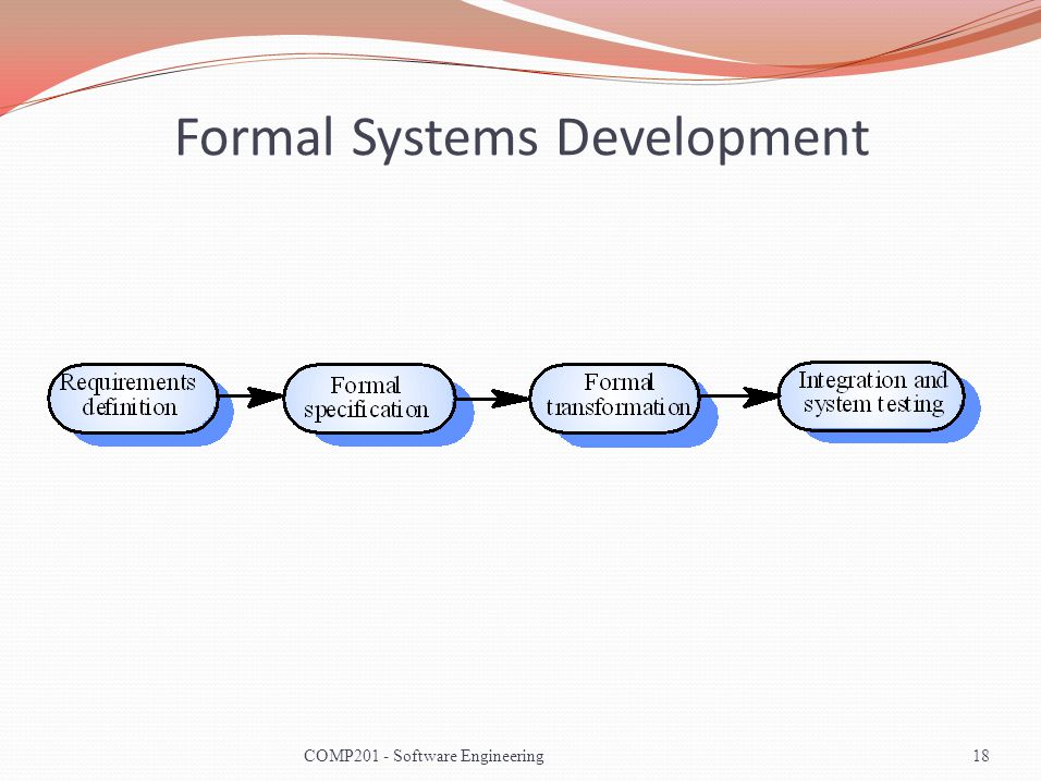 Formal Systems Development 18COMP201 - Software Engineering