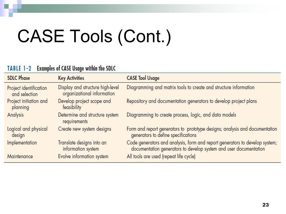 CASE Tools (Cont.) 23
