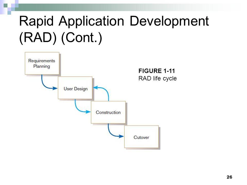26 Rapid Application Development (RAD) (Cont.) FIGURE 1-11 RAD life cycle