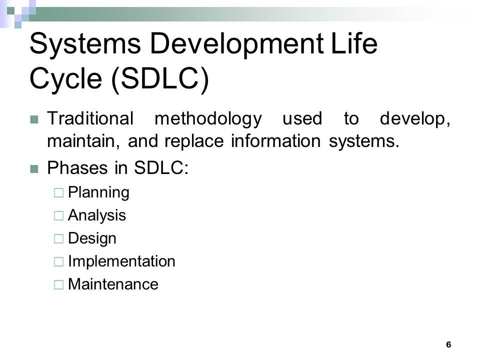 7 Standard and Evolutionary Views of SDLC FIGURE 1-3 Evolutionary model FIGURE 1-2 The systems development life cycle