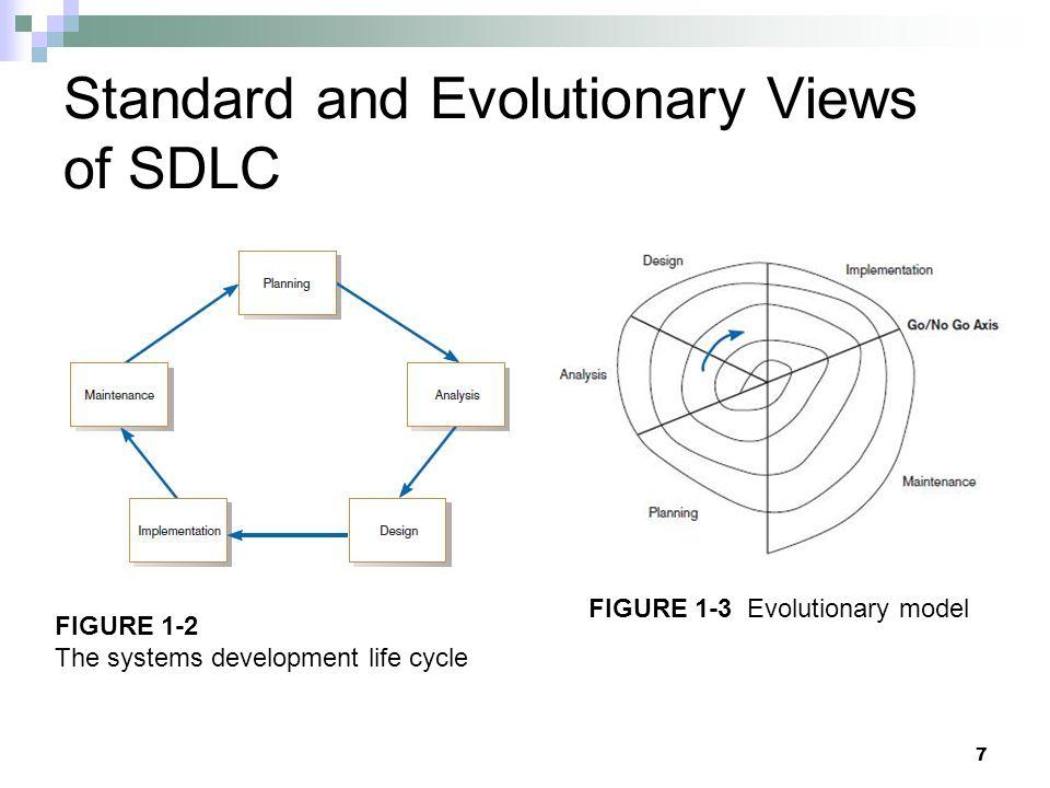 Viewing Network Diagram Hexagon shape indicates a milestone.