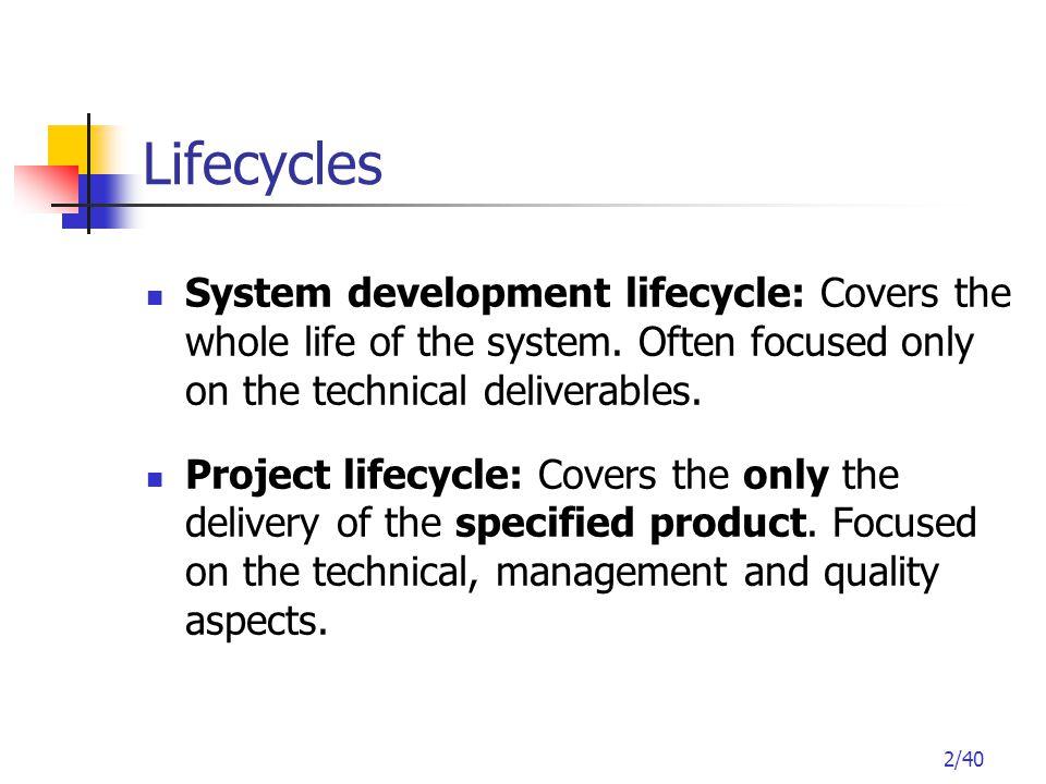 13/40 The v Model Figure 6.3 v model (National Computing Centre Ltd, STARTS Guide, 1987)