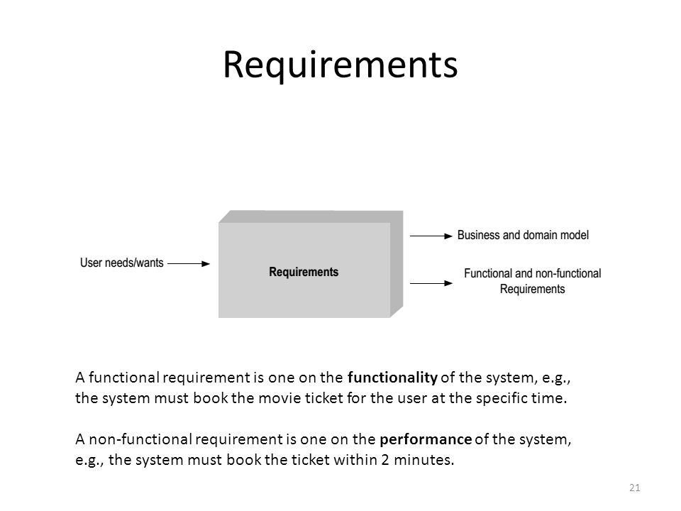 Requirements 21 A functional requirement is one on the functionality of the system, e.g., the system must book the movie ticket for the user at the specific time.
