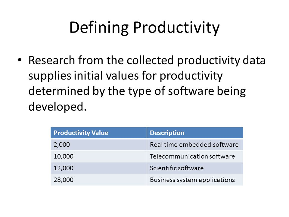 Defining Productivity Research from the collected productivity data supplies initial values for productivity determined by the type of software being developed.