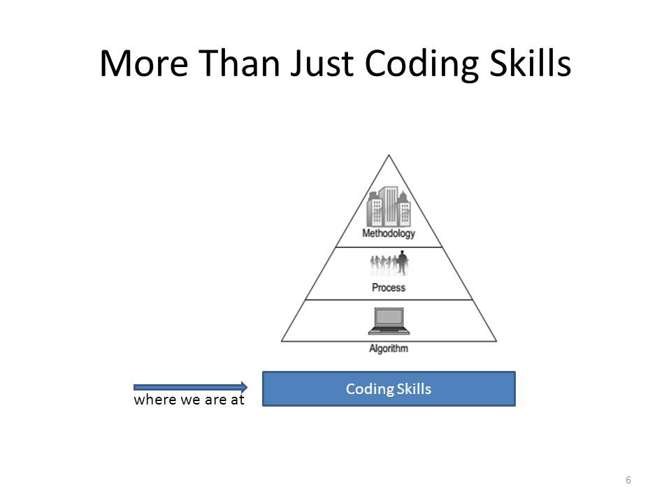 More Than Just Coding Skills 6 Coding Skills where we are at