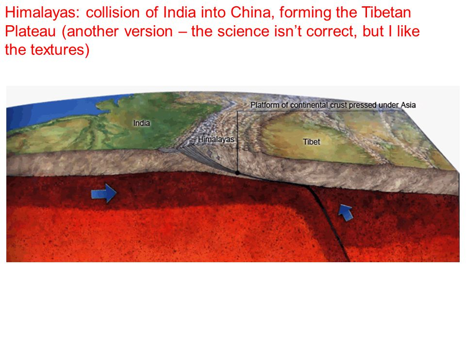 Himalayas: collision of India into China, forming the Tibetan Plateau (another version – the science isn't correct, but I like the textures)