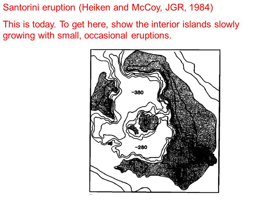 Santorini eruption (Heiken and McCoy, JGR, 1984) This is today.