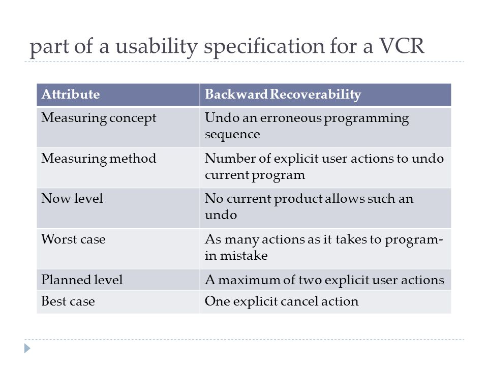 ISO usability standard 9241  adopts traditional usability categories:  effectiveness  can you achieve what you want to.