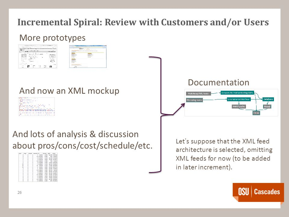 Incremental Spiral: Review with Customers and/or Users 26 More prototypes And now an XML mockup Documentation And lots of analysis & discussion about pros/cons/cost/schedule/etc.