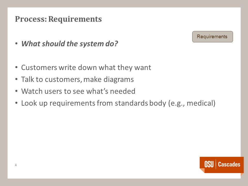 Process: Requirements What should the system do.