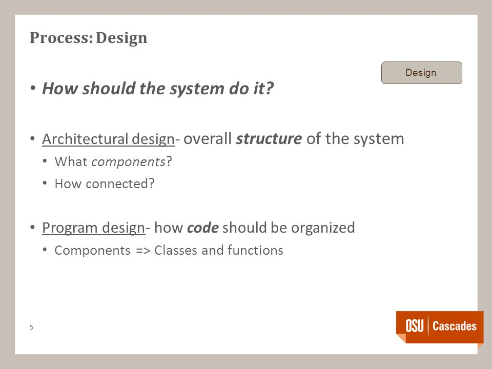 Process: Design How should the system do it? Architectural design- overall structure of the system What components? How connected? Program design- how