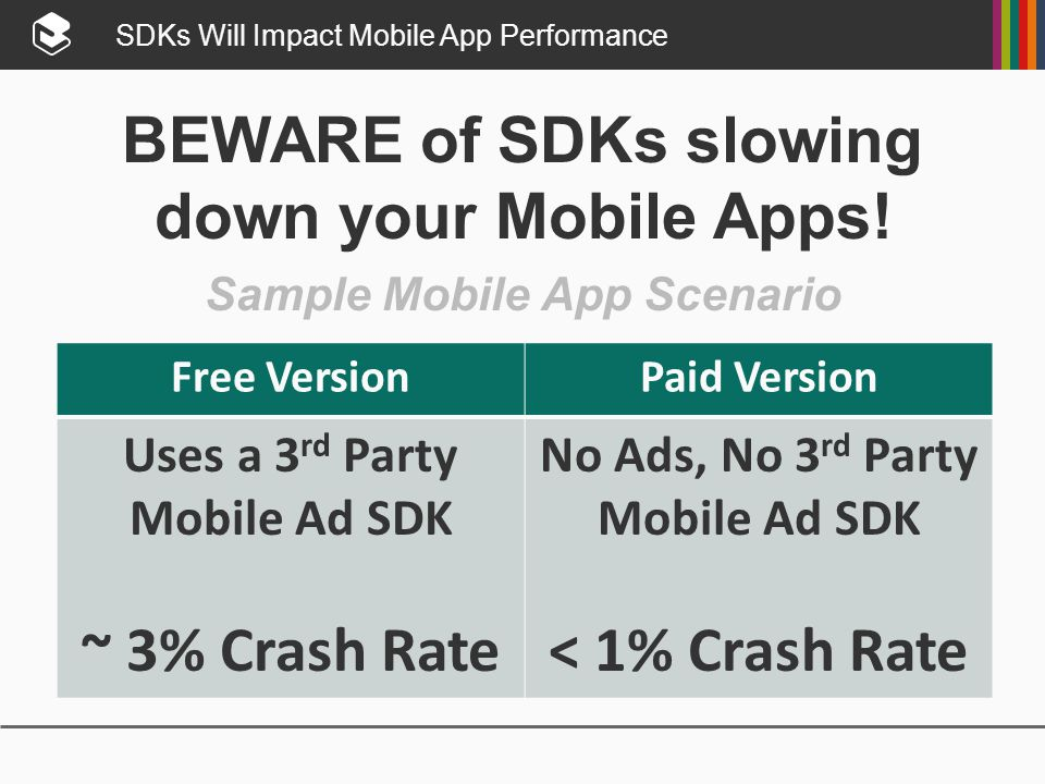 SDKs Will Impact Mobile App Performance BEWARE of SDKs slowing down your Mobile Apps.